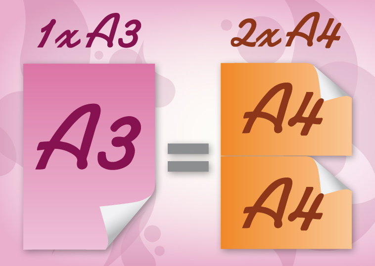 A3 Vs A4 >> A3 A4 Difference Between A4 And A3 Paper Sizes