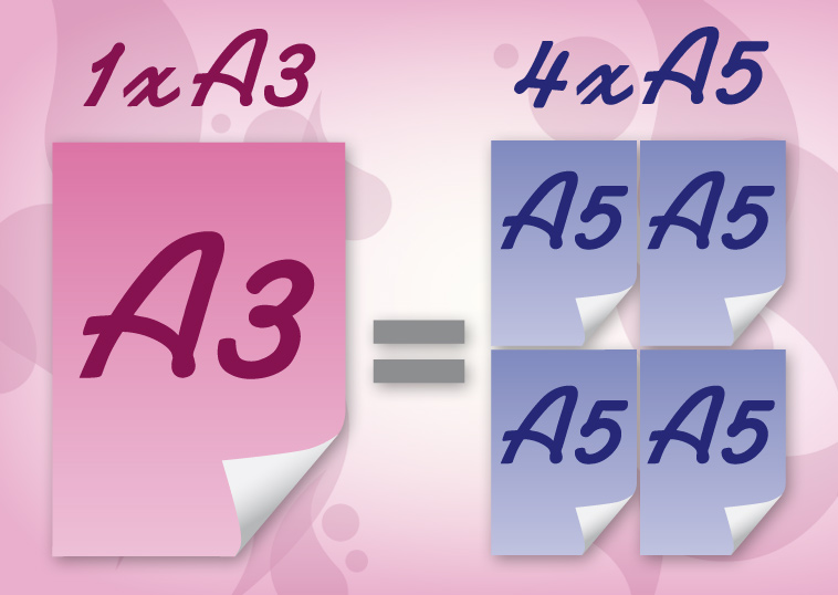 A3 / A5 : Difference between A5 and A3 paper sizes