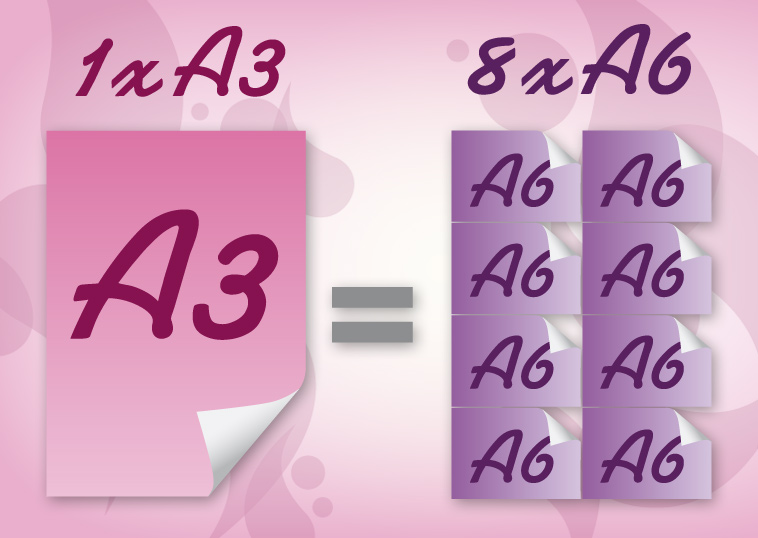 A3 A6 Difference between A6 and A3 paper sizes