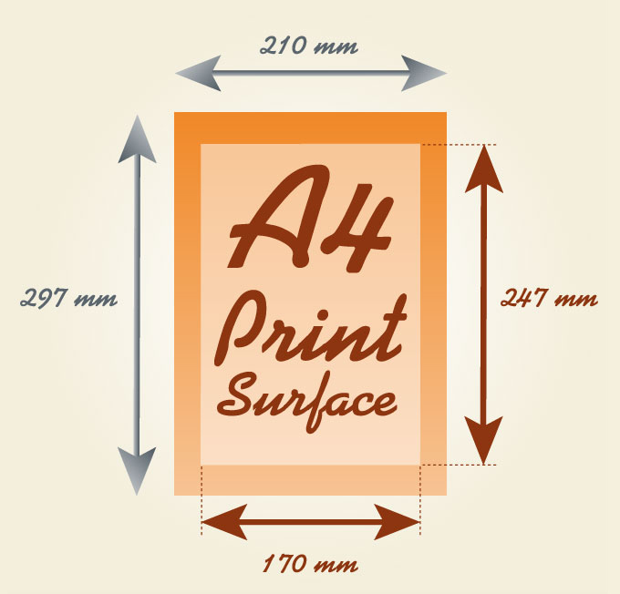 A4 Paper Size | All informations about A4 sheet of paper