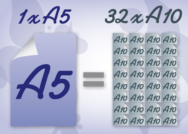 A5 / A10 : Difference between A10 and A5 paper sizes