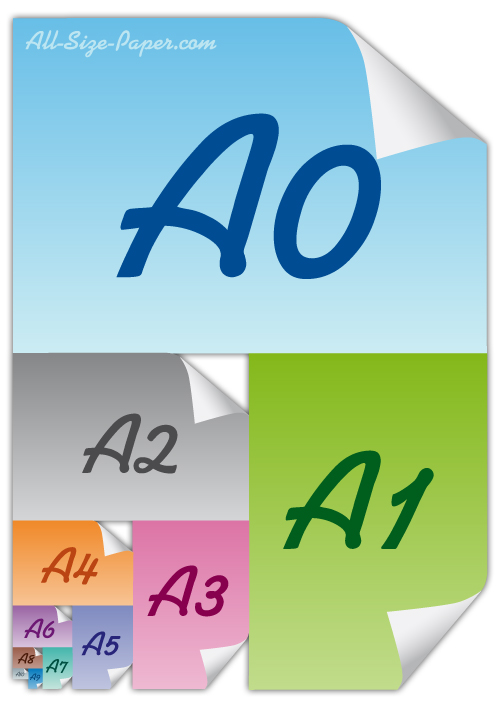 All informations and sizes for A paper sizes A0, A1, A2, A3, A4 ...
