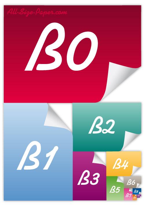 All informations about paper sizes B0, B1, B2, B3, B4, B5, B6, B7 ...